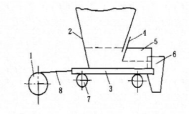 k型往复式给煤机工作原理与结构说明